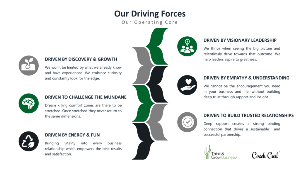 Our Driving Forces